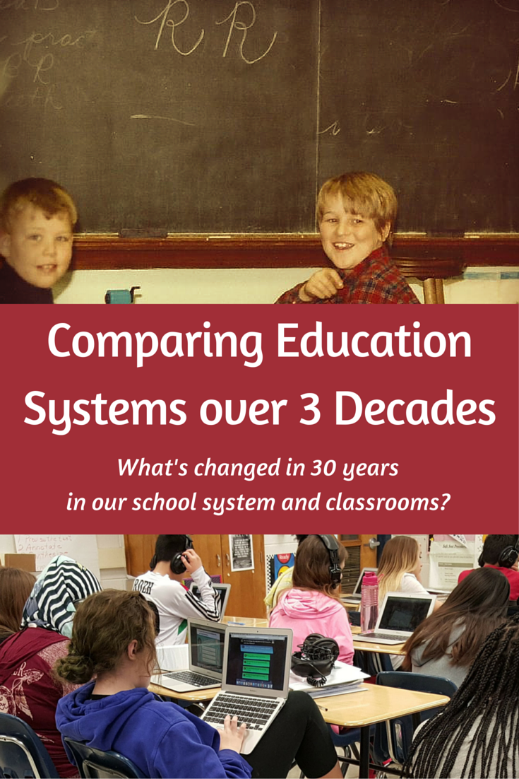 Comparing Education Systems over 3 Decadesblogpin